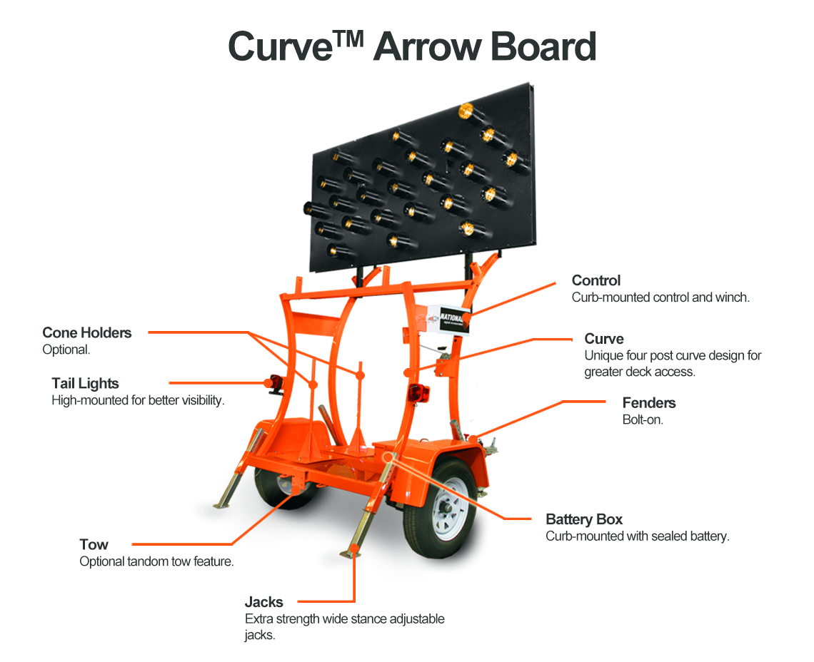 Curve Arrow Board National Signal Inc Tow Wiring