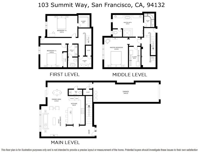 01_103_Summit_Way_San_Francisco_CA_94132.jpg