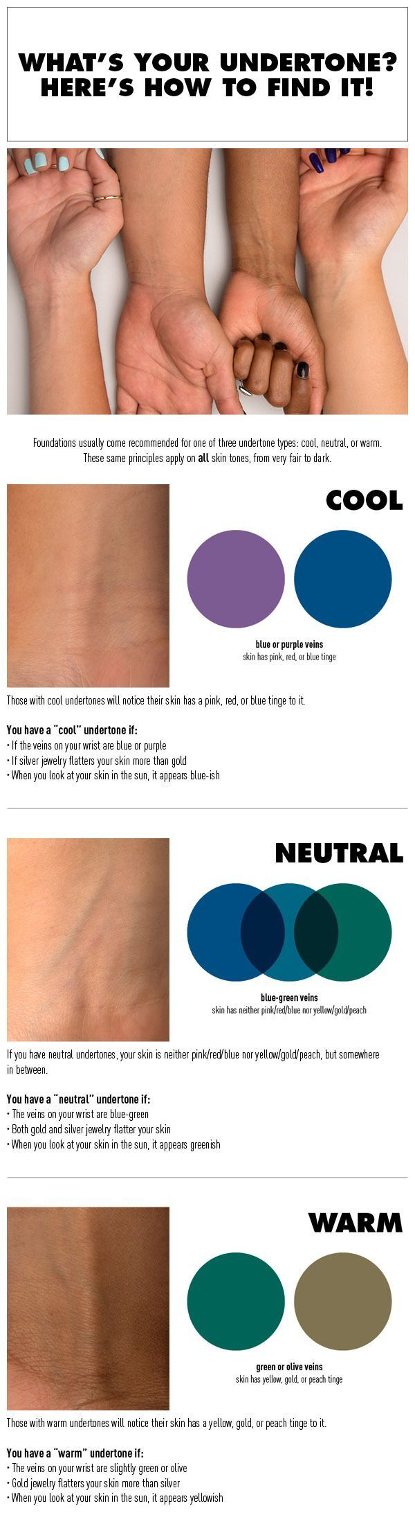 The key to figuring out the most flattering colors for yourself is in the color of your skin's undertones. Here is a great infographic that shows you how to determine if your skintone is warm, cool, or neutral. Image credit: unknown.