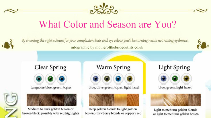 Skin tones and dress colors