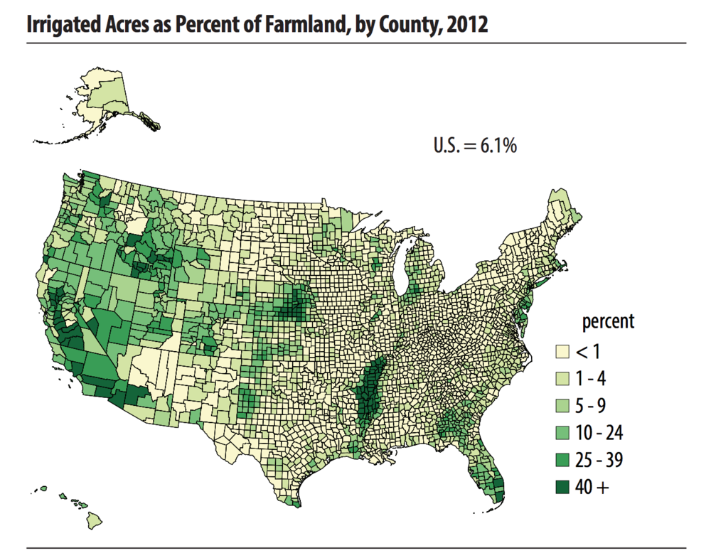 Source: USDA NASS, 2012 Census of Agriculture