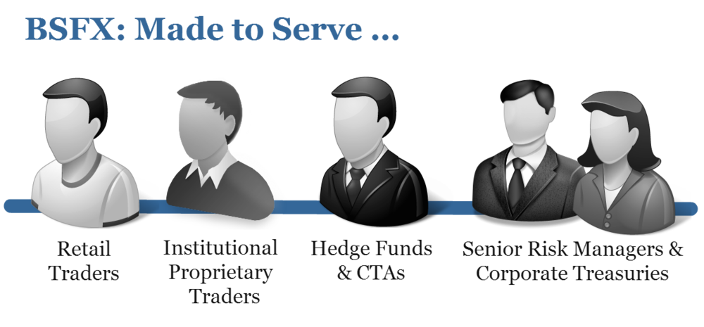 BSFX Made to Serve lineup.png