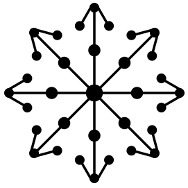pooler bayonet