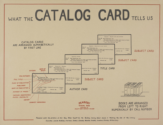 theunquietlibrarian: What the Catalog Card Tells Us by bibliovox on Flickr.