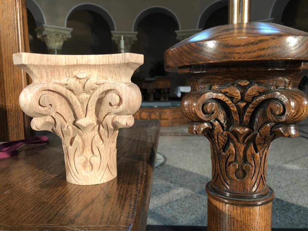 New Capital & Existing Candlestick
