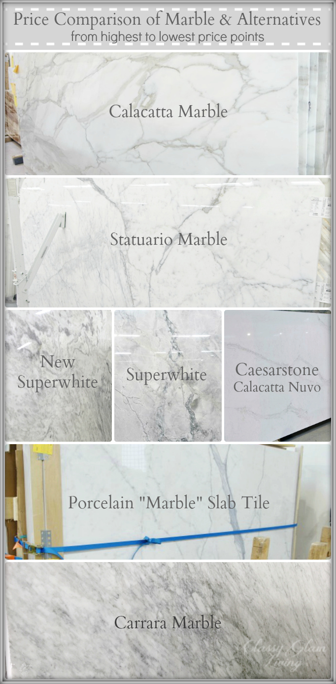 Price Comparison Of Marble U0026 Alternatives | From Highest To Lowest Price  Points | Classy Glam