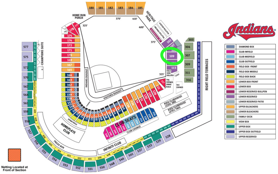4 Tickets (Section 109, Seats: 14, 15, 16, and 17) and a Parking Pass to the Cleveland Indians vs. the Kansas City Royals on Saturday, May 12th, 2018