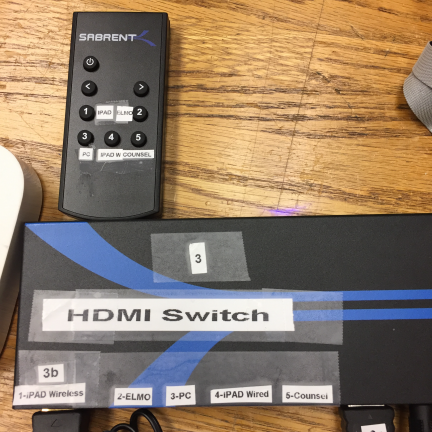 HDMI Switch with Remote