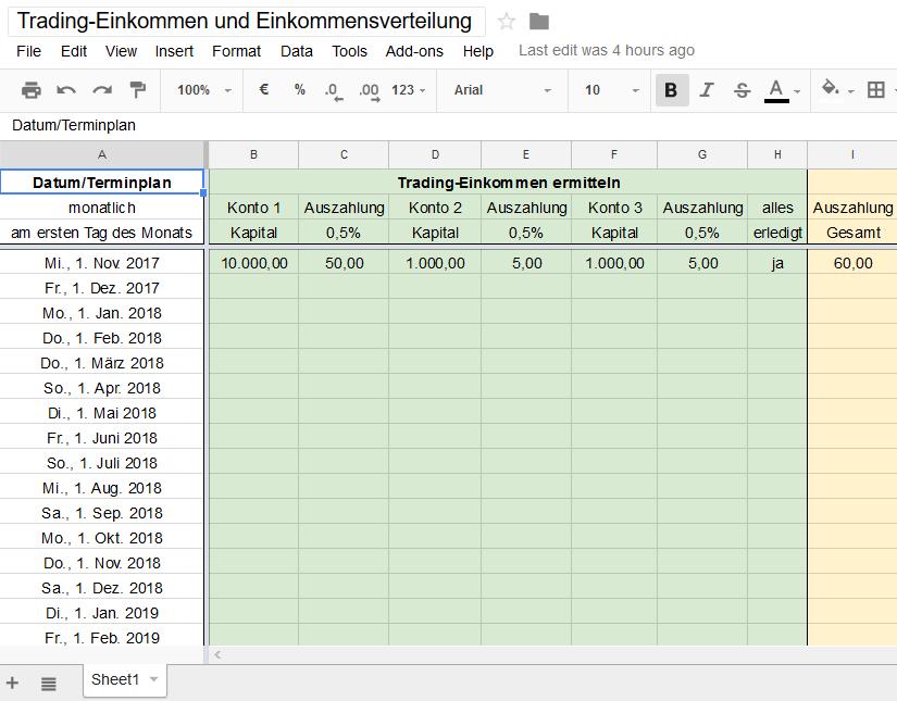 """Tabellenkalkulation """"Google Sheet"""" zur regelmäßigen Ermittlung Ihres Tradingeinkommens - kostenlos für Sie."""