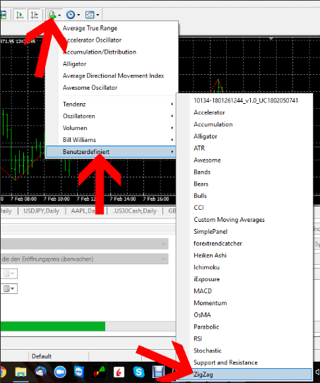 Screenshot 5: Getesteter Indikator zusätzlich aufs Test-Chart laden, nachdem der Test vollständig durchgelaufen ist.