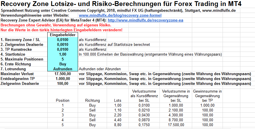 180606 Recovery Zone 100 10 100 1,00 5 Buy Aufrunden.PNG