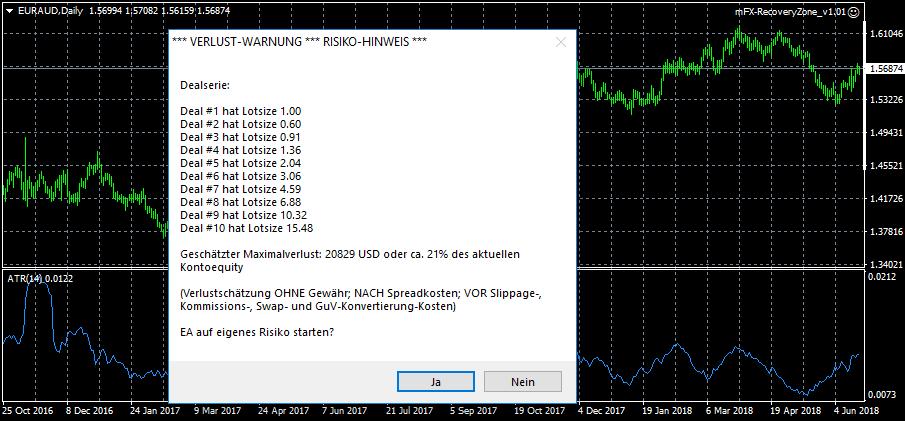 Recovery Zone EA für MT4 ermittelt Lotsizes der Dealserie sowie das Maximalrisiko der Strategie.PNG