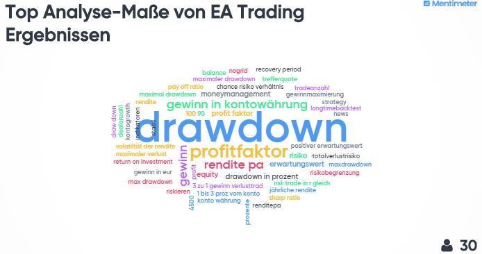 Top Analyse-Maße von EA Trading Ergebnissen Wordcloud.PNG