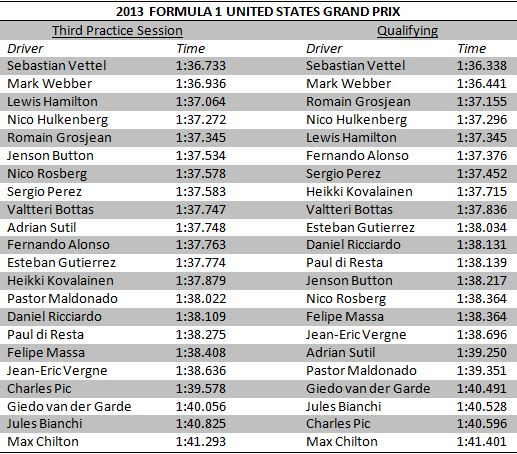 2013f1usgpfp3qualitable