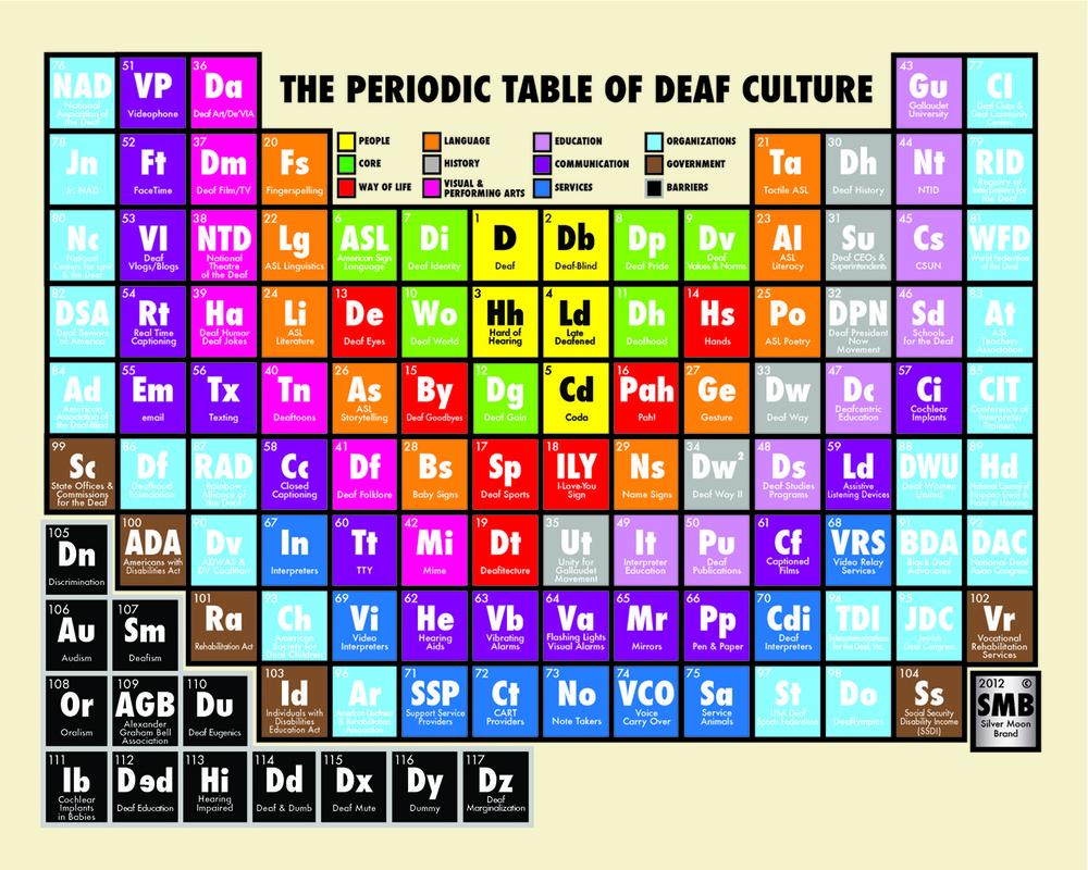 The periodic table of deaf culture silver moon brand gamestrikefo Image collections