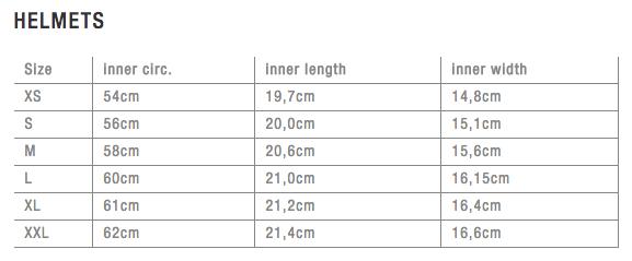 ION Helmet Size Chart