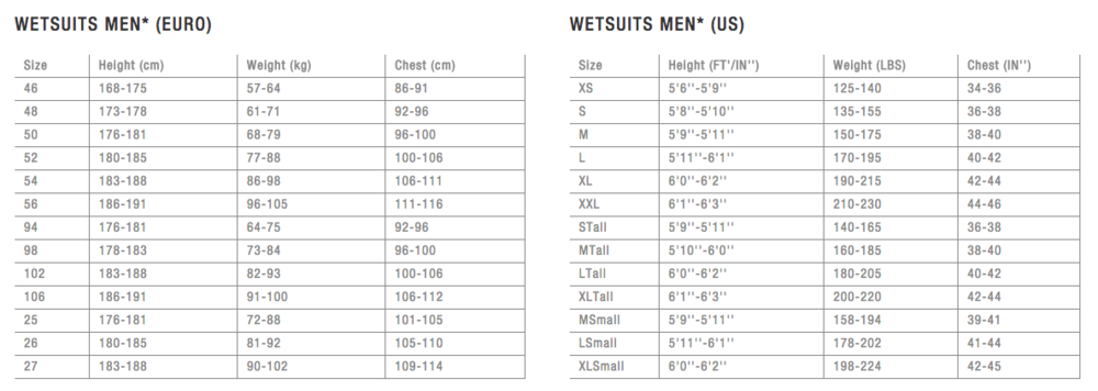 ION Mens Wetsuit Sizing