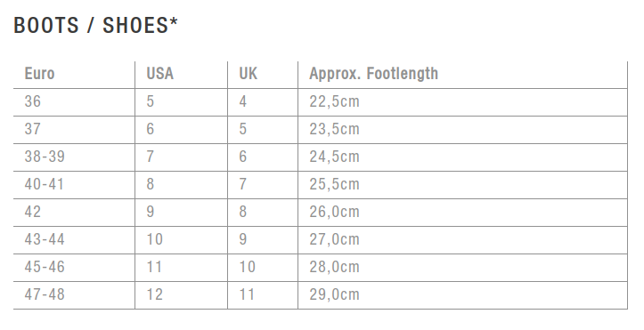 ION Neoprene Boots and Shoes Size Chart