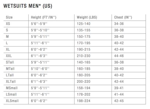 ION Size Chart U.S.