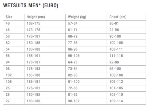 ION Size Chart EU