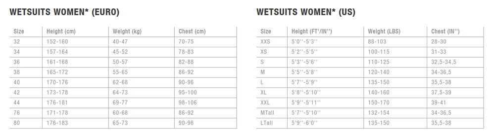 ION Womens Size Chart
