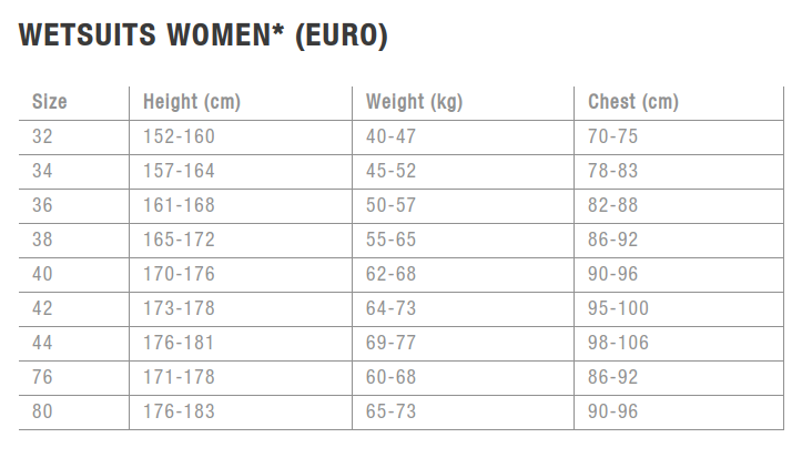 ION Womens Size Chart EURO