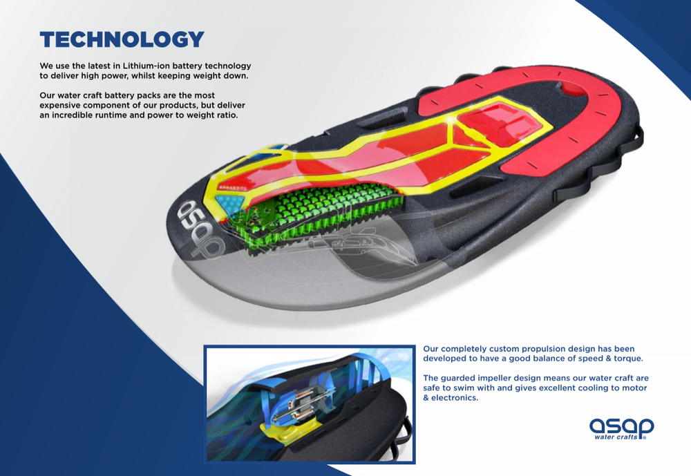 ASAP Water Craft Electric Jet Board Technology