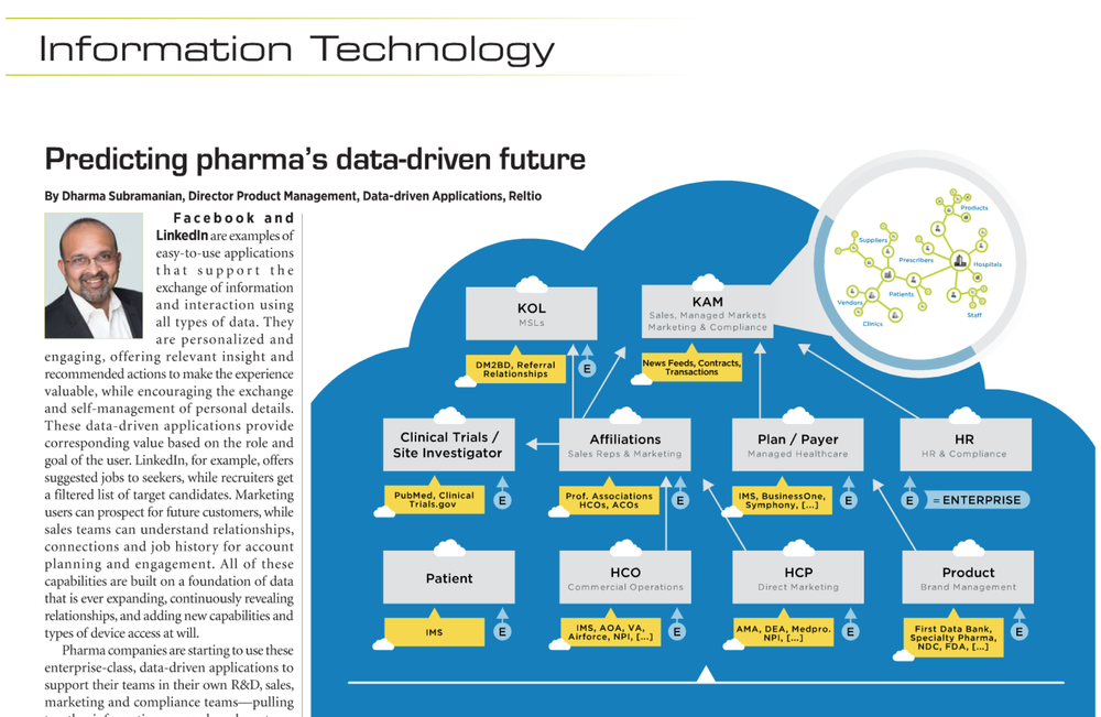 Reltio Predicting Pharmas data-driven future