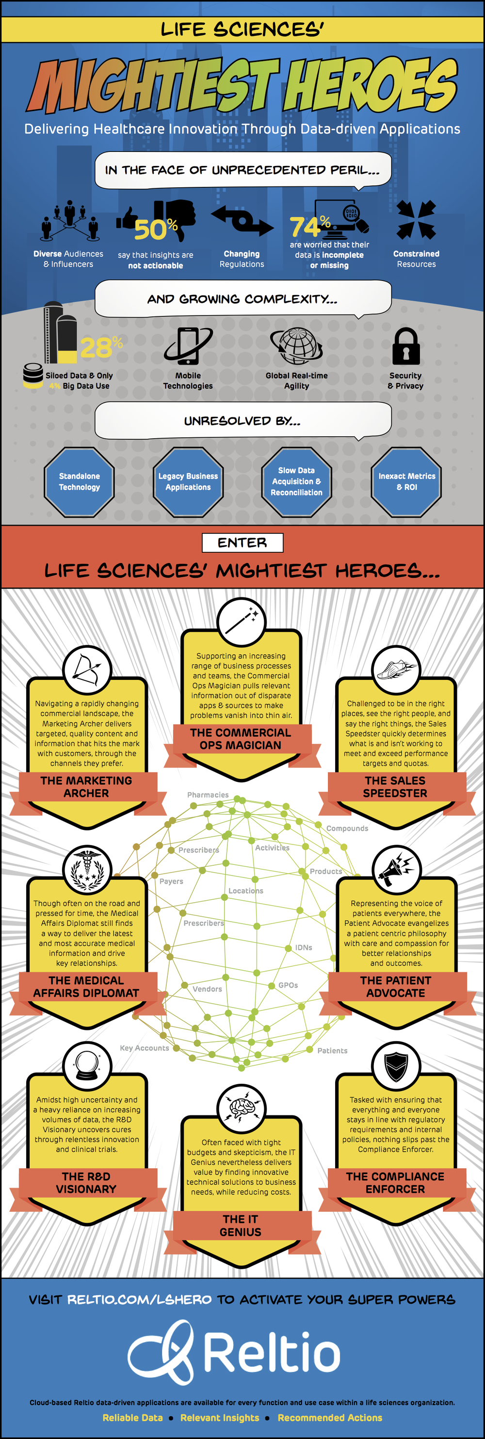 Life Sciences' Mightiest Heroes