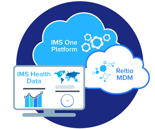 Read the Reltio - IMS Health press release