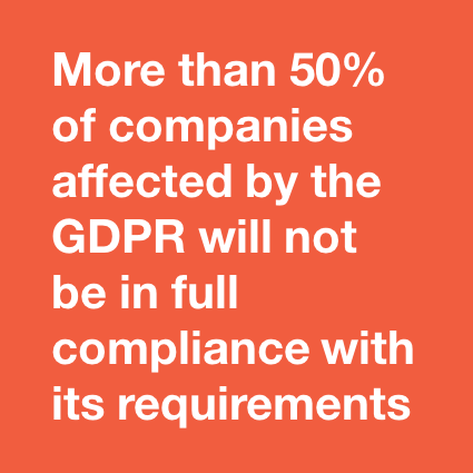 GDPR Stat.png