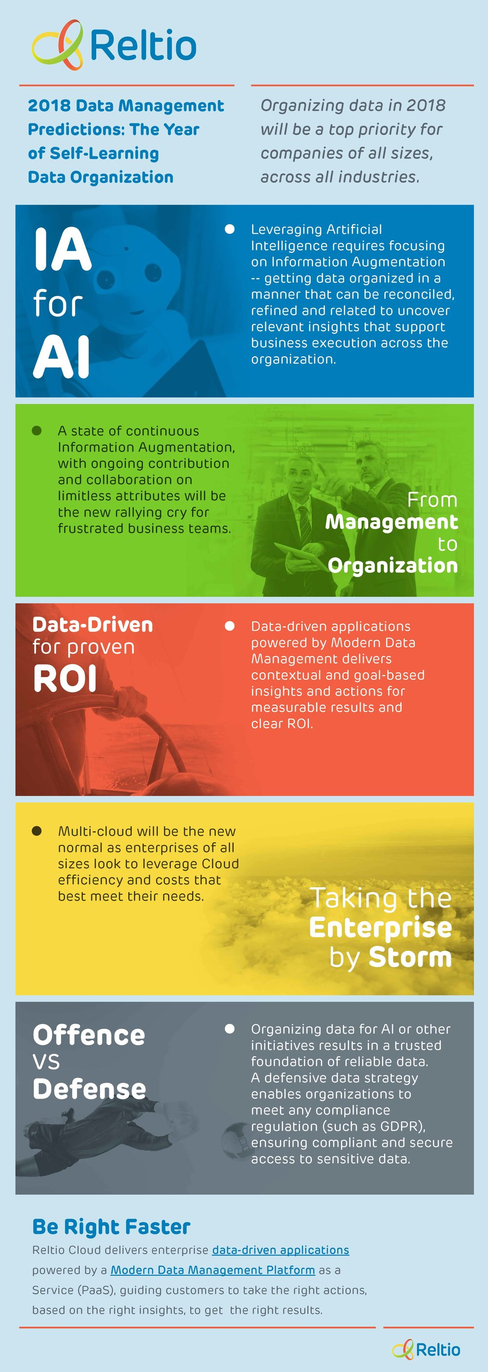 _Reltio_Data_Management_Predictions_2018_Infographic .jpg