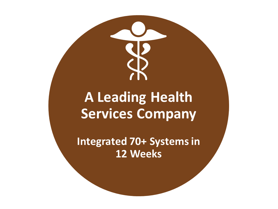 health service systems week 6 Large costs ($ and time) in establishing a performance-based financing system that continuously monitors the quantity and perceived quality of health-sector performance higher costs if performance contracts are managed by nongovernmental organizations.