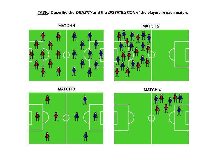 Density And Distribution Geo41 Com