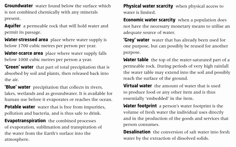 Write my essay on water scarcity