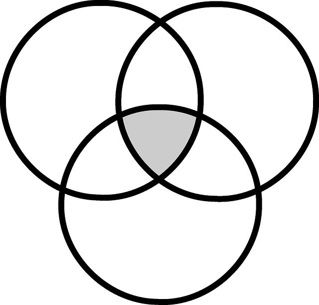 venn diagram png.png