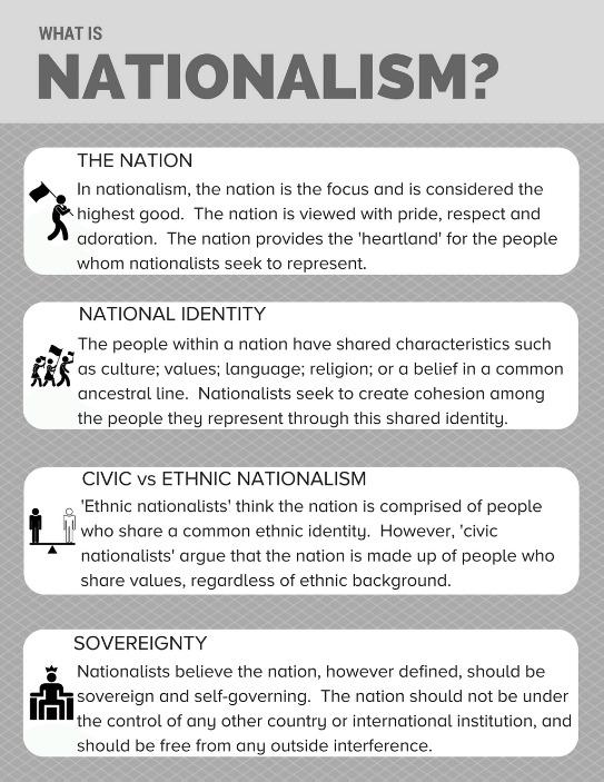 Nationalism (1).jpg