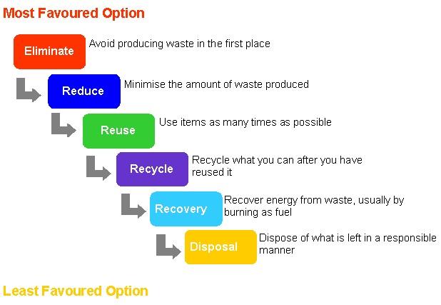 waste+management.jpg