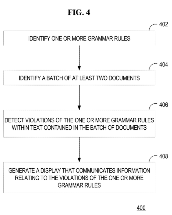 FIG. 4 illustrates an example method of performing a test run of one or more rules applied to the text of a batch of documents.