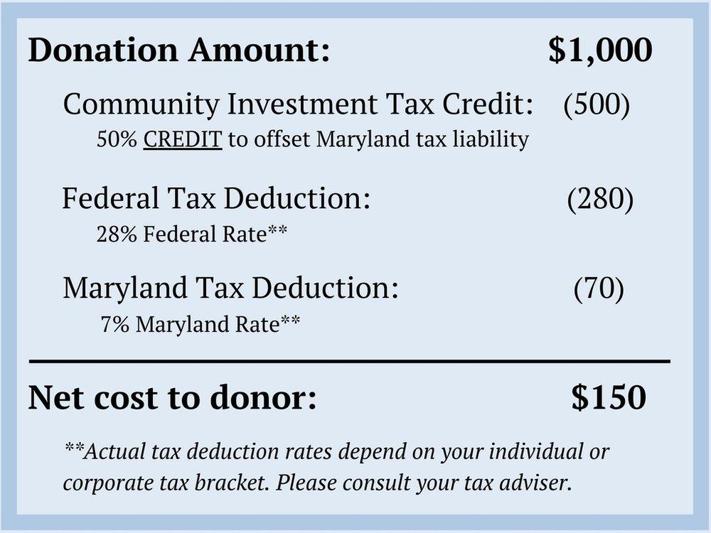Donation Amount- $1000.jpg