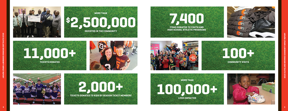 Browns Community Impact Report — 3