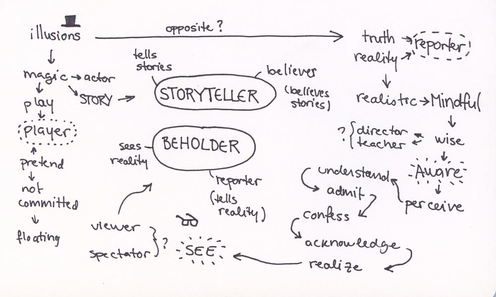 storyteller-wordmap.jpg