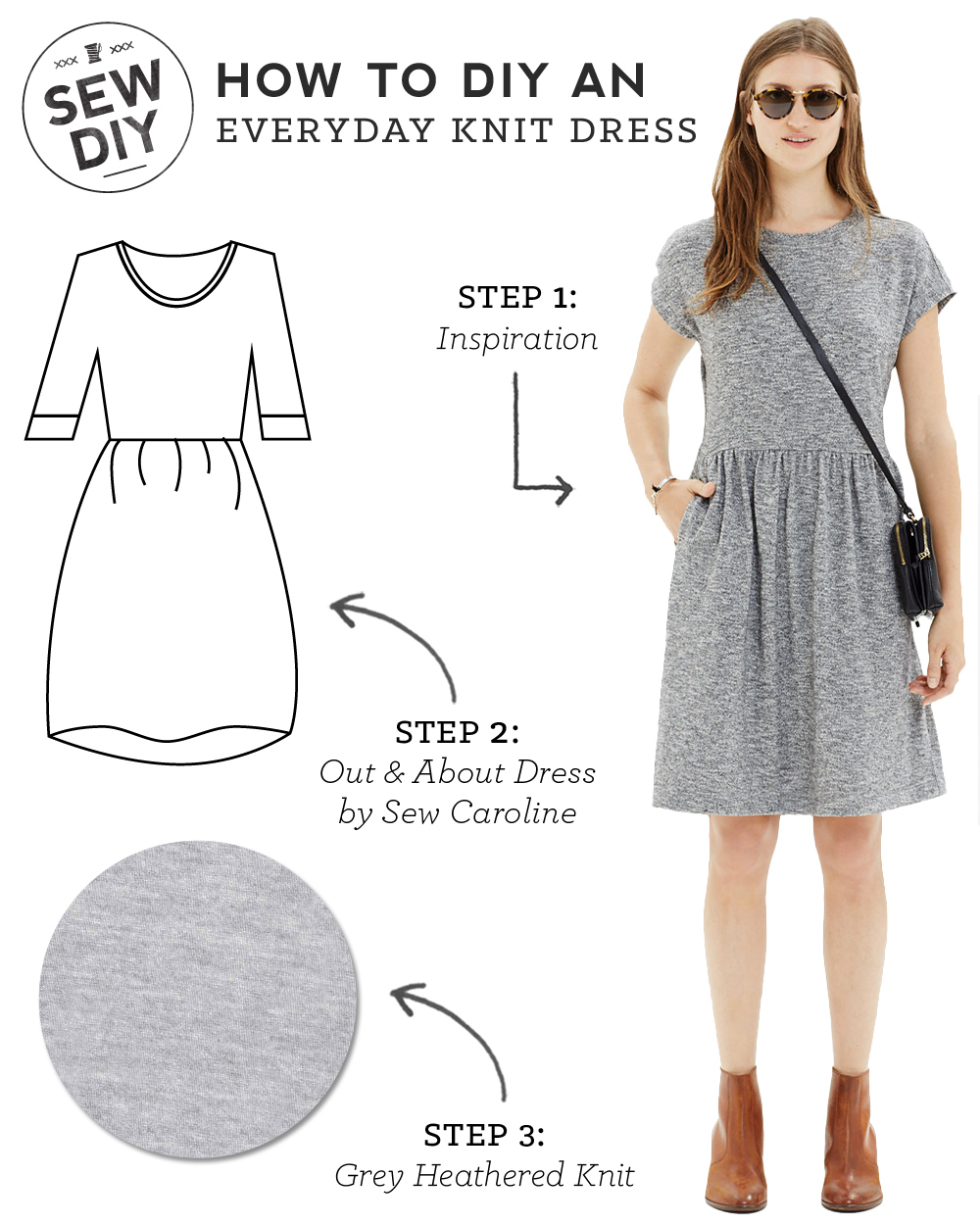 Knit Dress Sewing Pattern : DIY Outfit   Everyday Knit Dress   Sew DIY