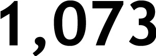 1,073