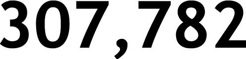 307, 782