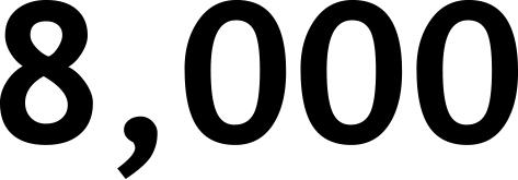 8,000