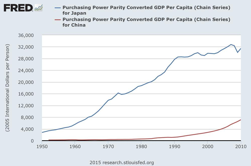 GDP p:c J&C.jpg