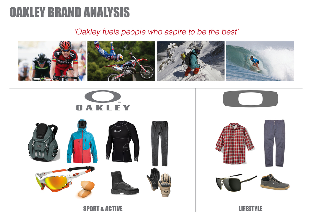 Oaakley-Urban Cycling-Final Presentation.jpg