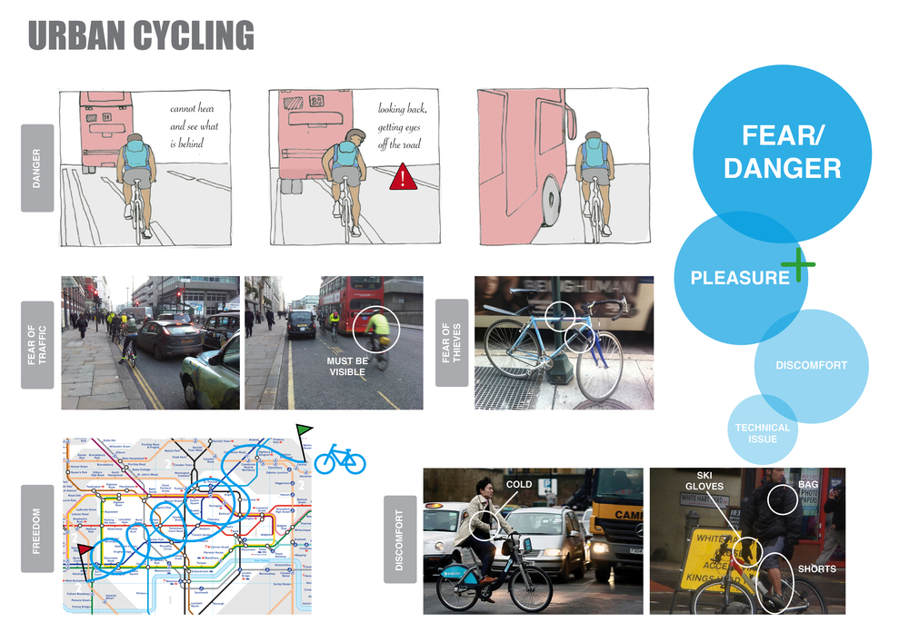 Oaakley-Urban Cycling-Final Presentation2.jpg