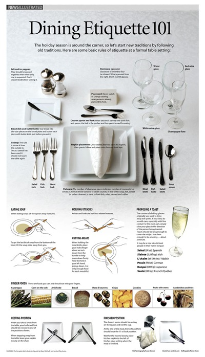 PHOTO INFOGRAPHIC Dining Ettiquette by Rene Kwok/Sun Sentinel